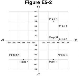 Figure E5-2