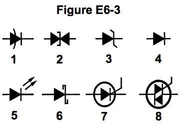 Figure E6-3
