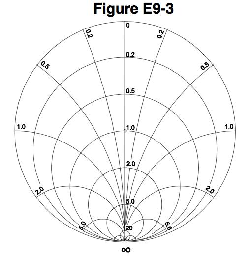 Figure E9-3