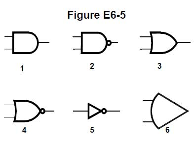 Digital Logic Schematic Symbols