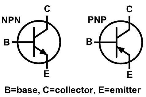 When the base emitter diode is forward biased a current called the base current will flow a silicon npn junction transistor is biased on when the